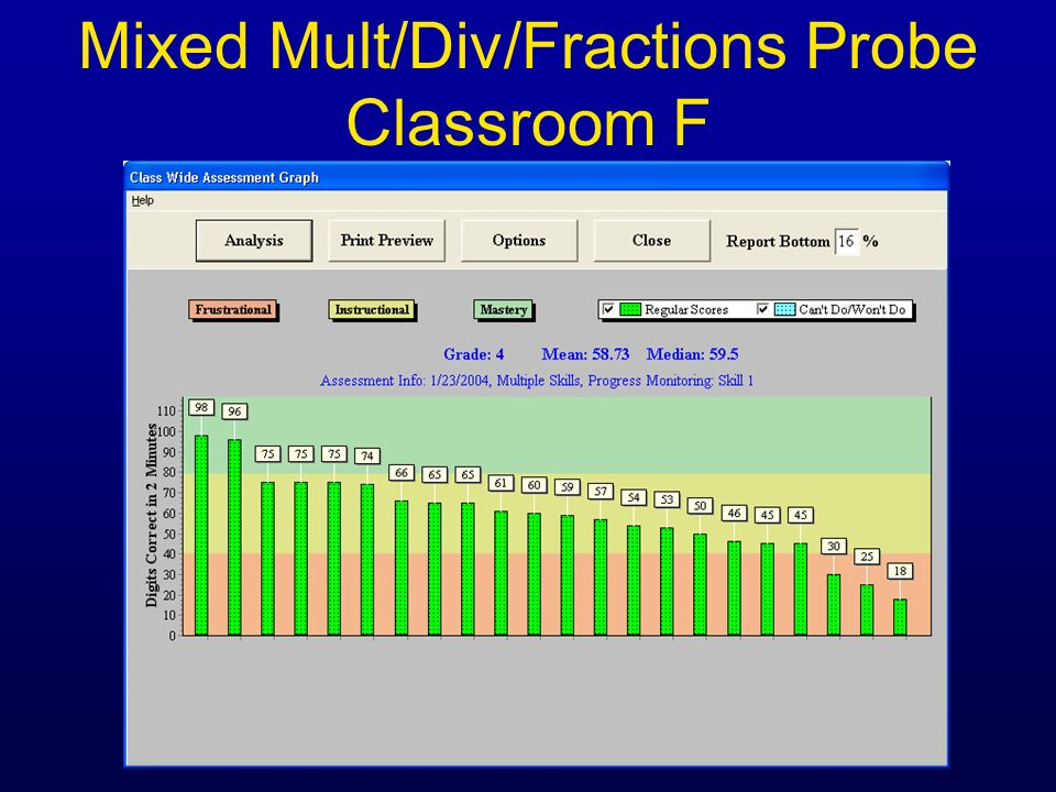 Mixed Mult/Div/Fractions Probe Classroom F