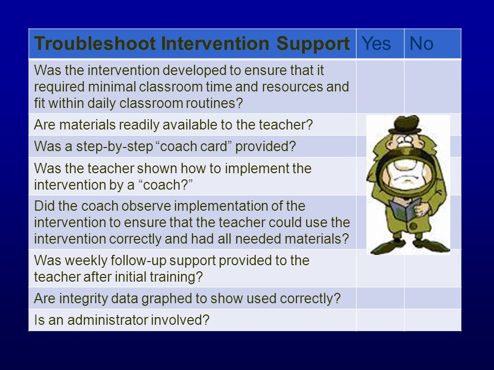 Troubleshoot Intervention Support Yes No