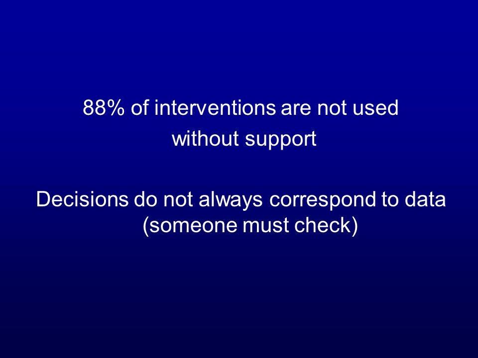 88% of interventions are not used without support