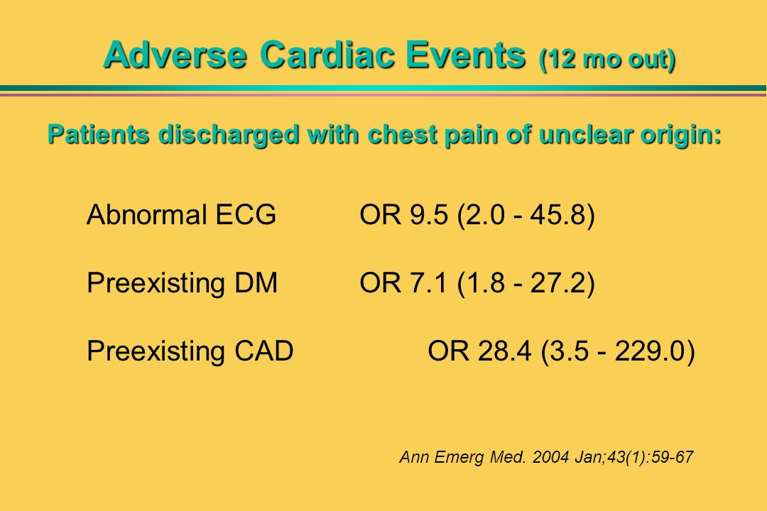 Adverse Cardiac Events (12 mo out)