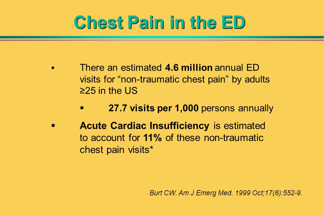 Chest Pain in the ED There an estimated 4.6 million annual ED visits for non-traumatic chest pain by adults ≥25 in the US.