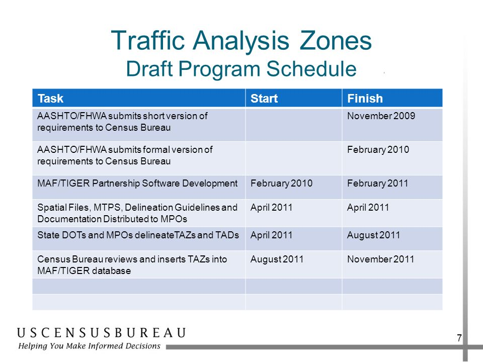 Traffic Analysis Zones Draft Program Schedule