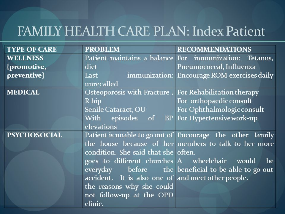 FAMILY HEALTH CARE PLAN: Index Patient