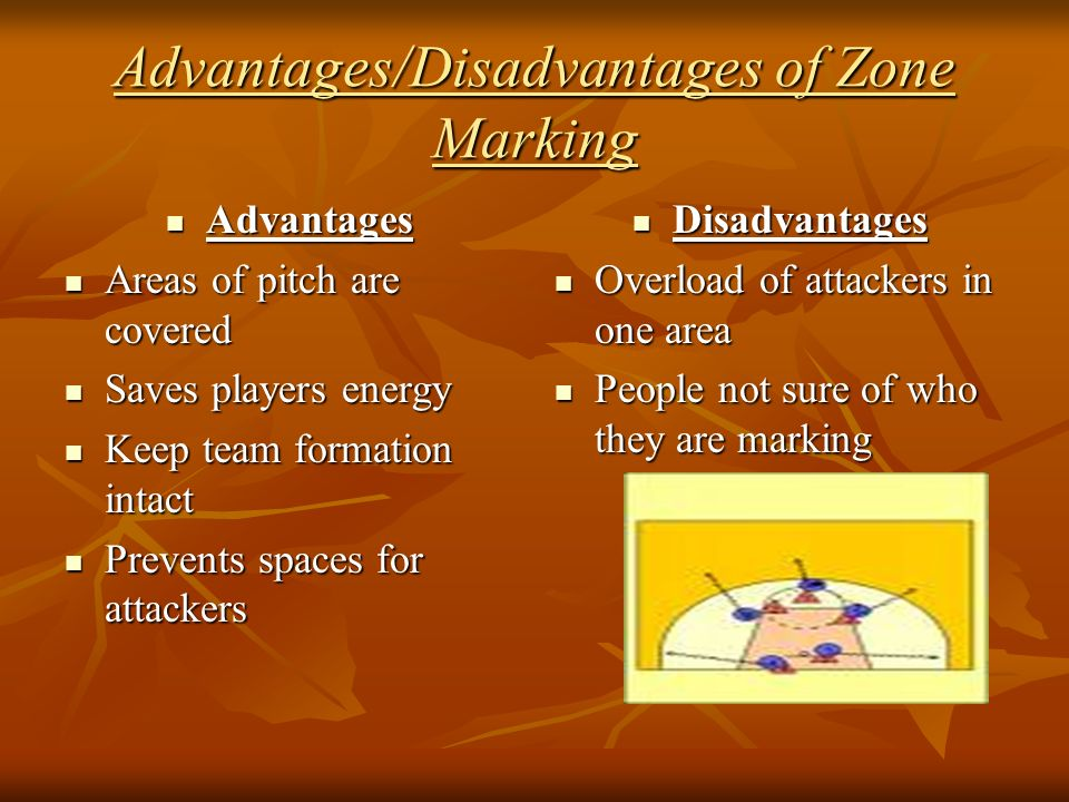 Advantages/Disadvantages of Zone Marking