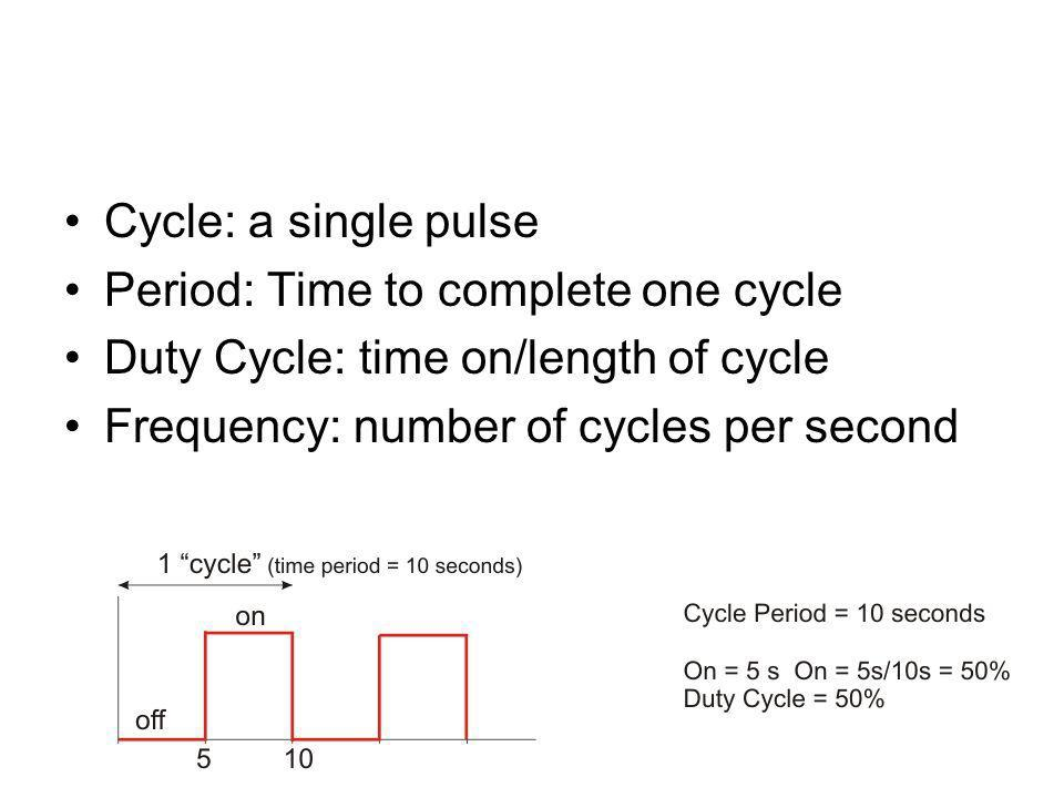Cycle: a single pulse Period: Time to complete one cycle.