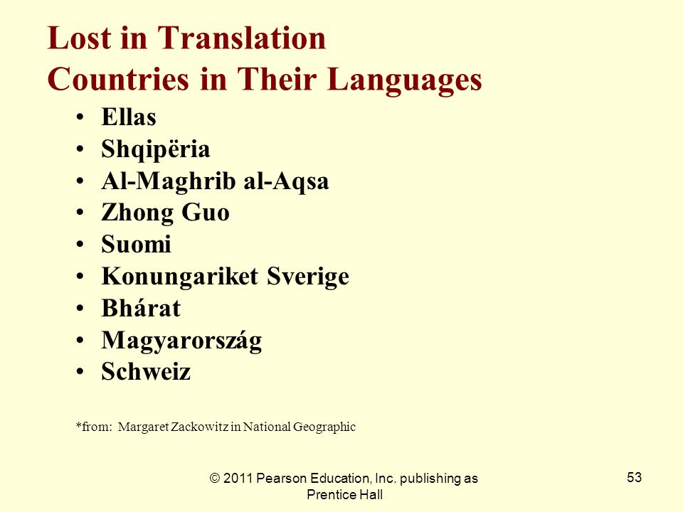 Lost in Translation Countries in Their Languages