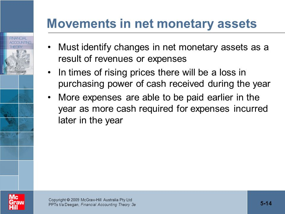 Movements in net monetary assets