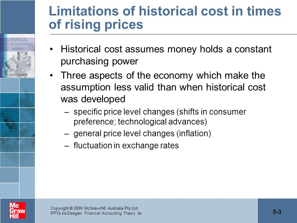 Limitations of historical cost in times of rising prices
