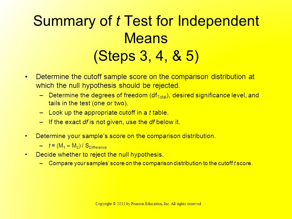 Summary of t Test for Independent Means (Steps 3, 4, & 5)