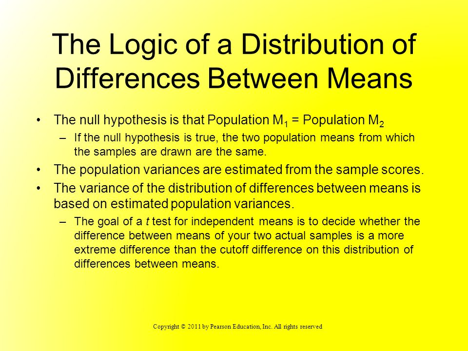 The Logic of a Distribution of Differences Between Means