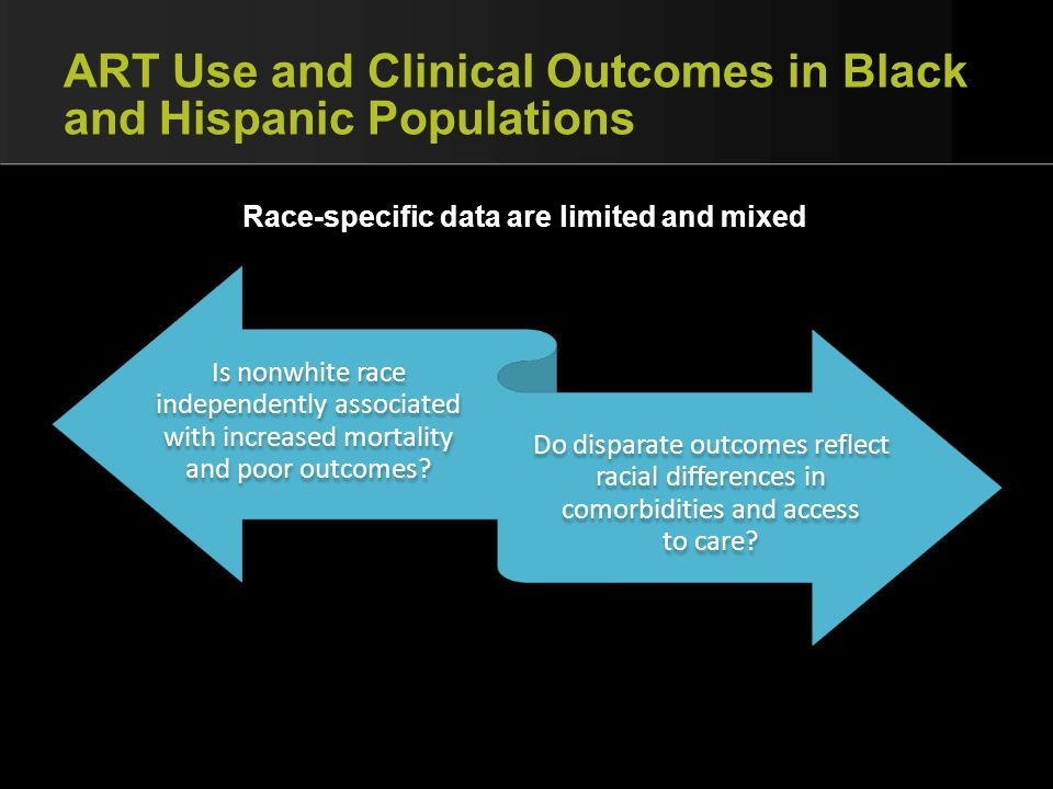 ART Use and Clinical Outcomes in Black and Hispanic Populations