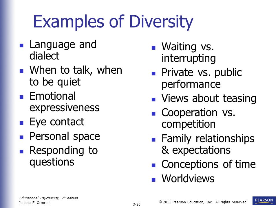 Examples of Diversity Language and dialect Waiting vs. interrupting