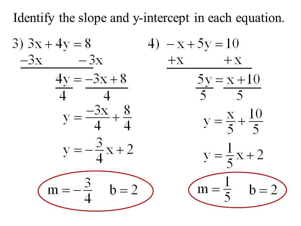 how to find the y intercept of an equation