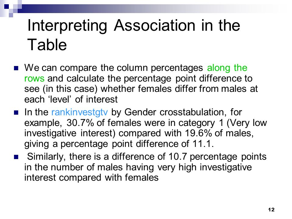 Interpreting Association in the Table