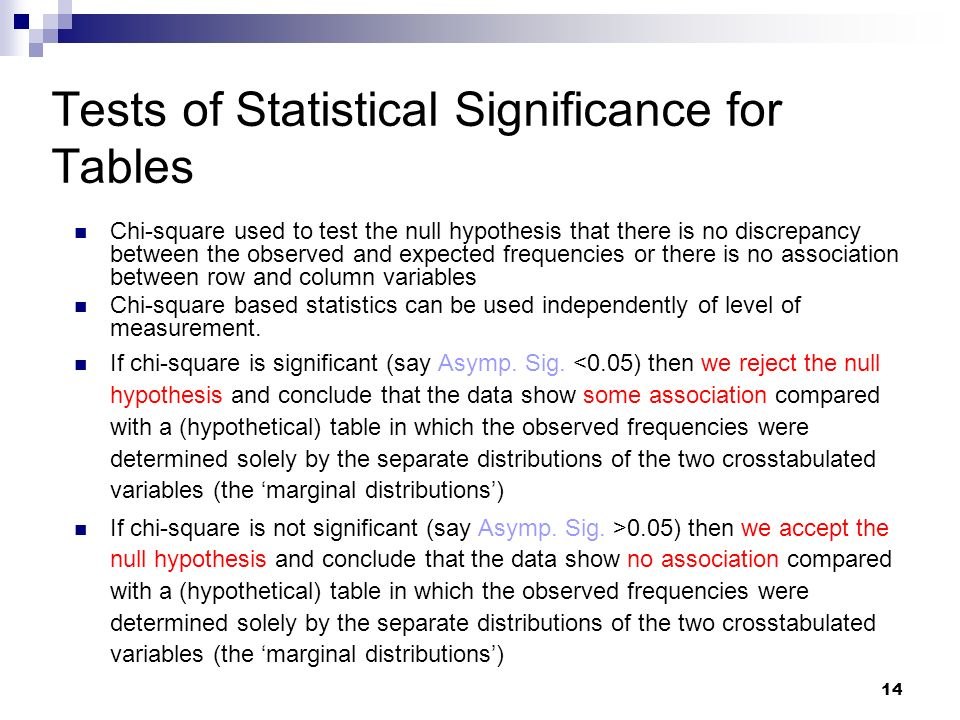 Tests of Statistical Significance for Tables