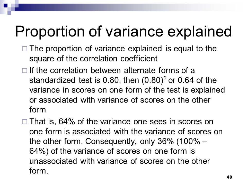 Proportion of variance explained