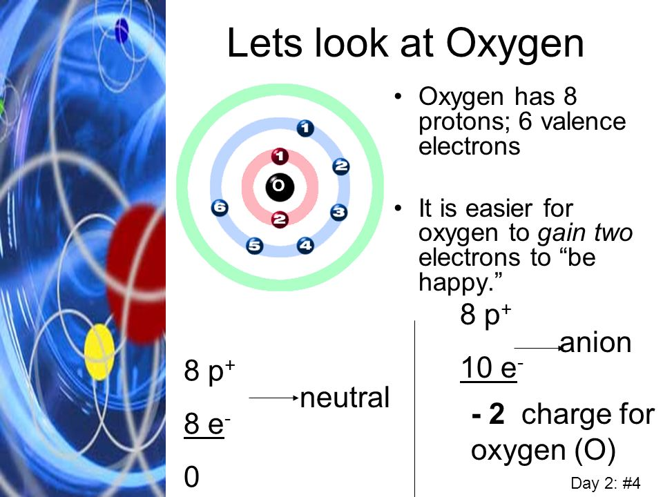 Lets look at Oxygen 8 p+ 10 e- anion 8 p+ 8 e- neutral