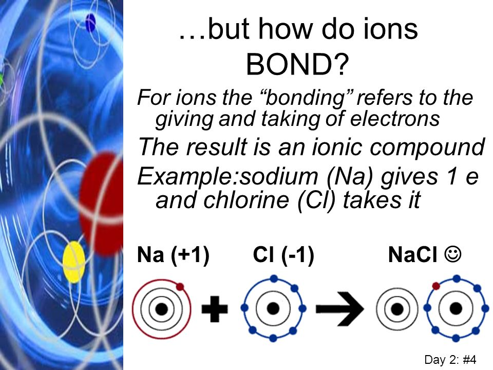 …but how do ions BOND The result is an ionic compound