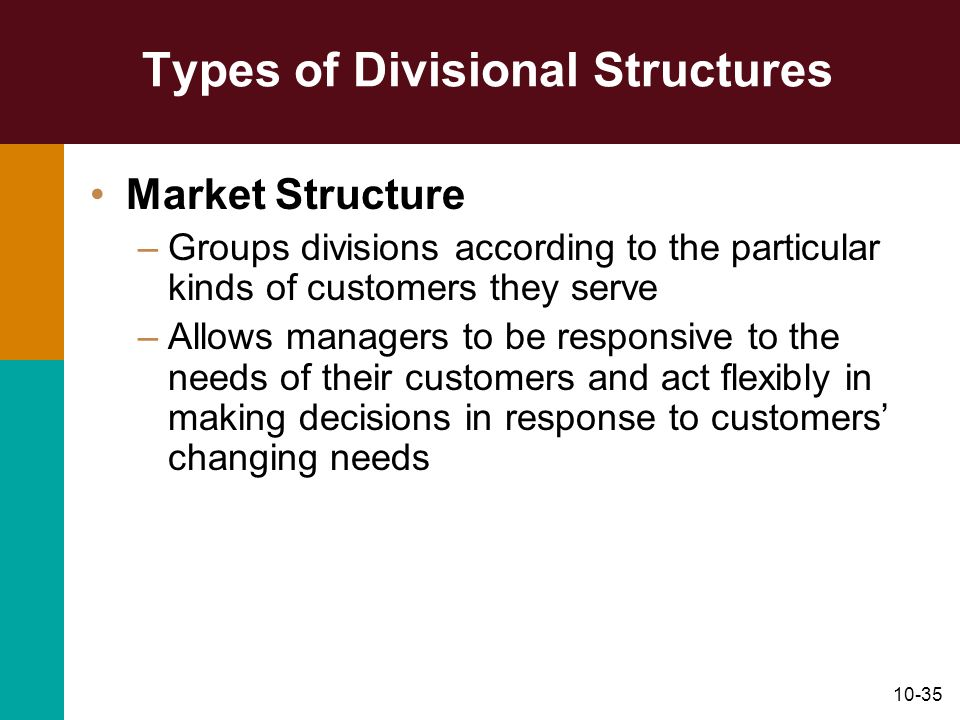 Types of Divisional Structures
