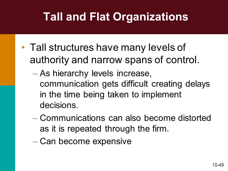 Tall and Flat Organizations