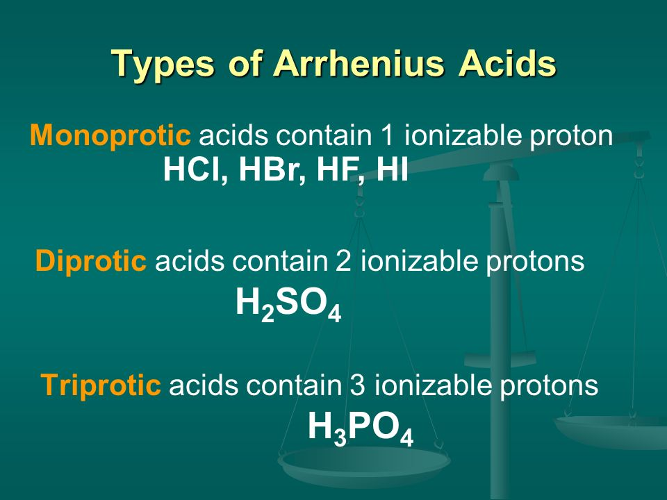 Types of Arrhenius Acids