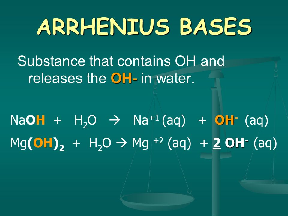 ARRHENIUS BASES Substance that contains OH and releases the OH- in water. NaOH + H2O  Na+1 (aq) + OH- (aq)