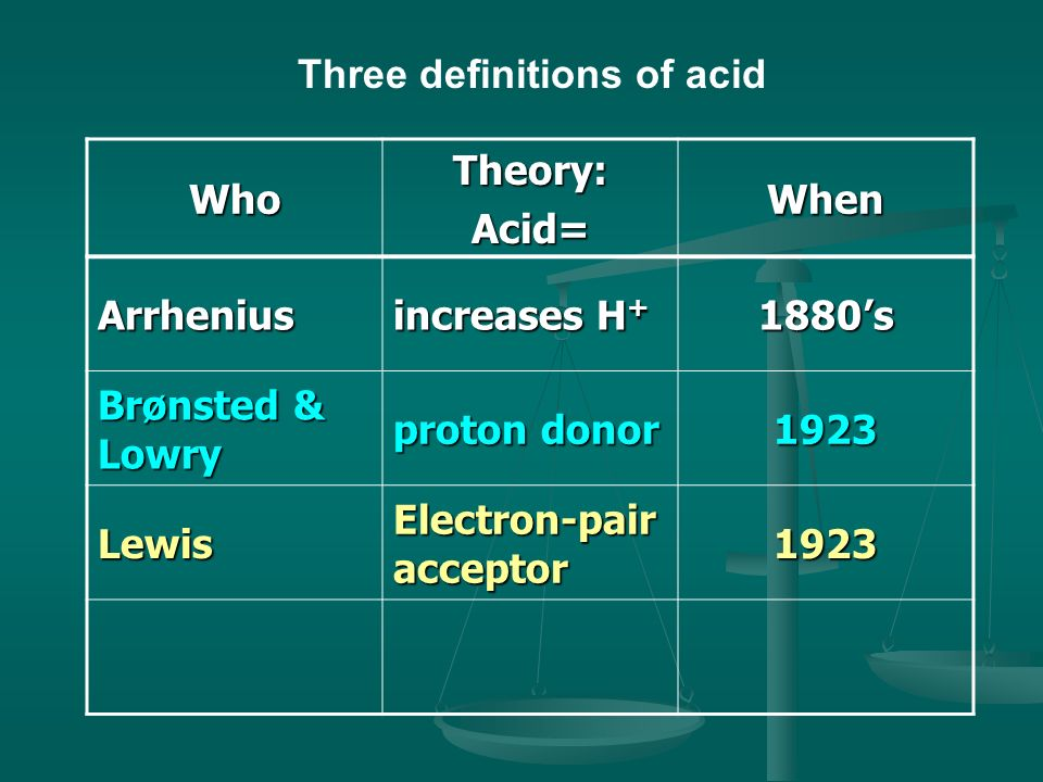 Three definitions of acid