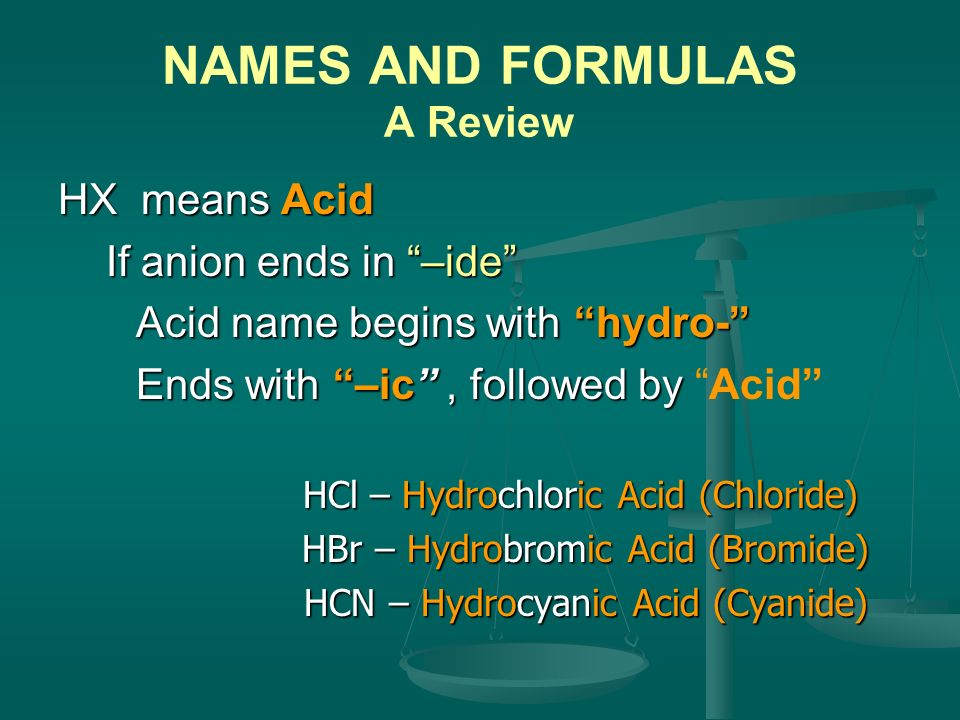 NAMES AND FORMULAS A Review