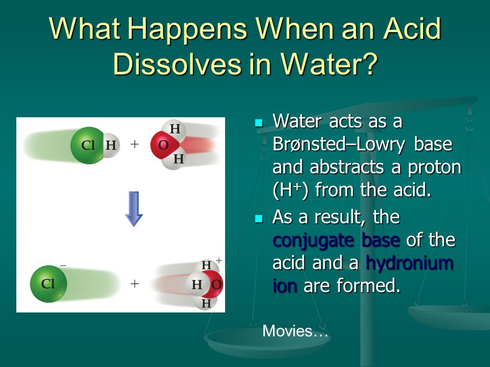 What Happens When an Acid Dissolves in Water