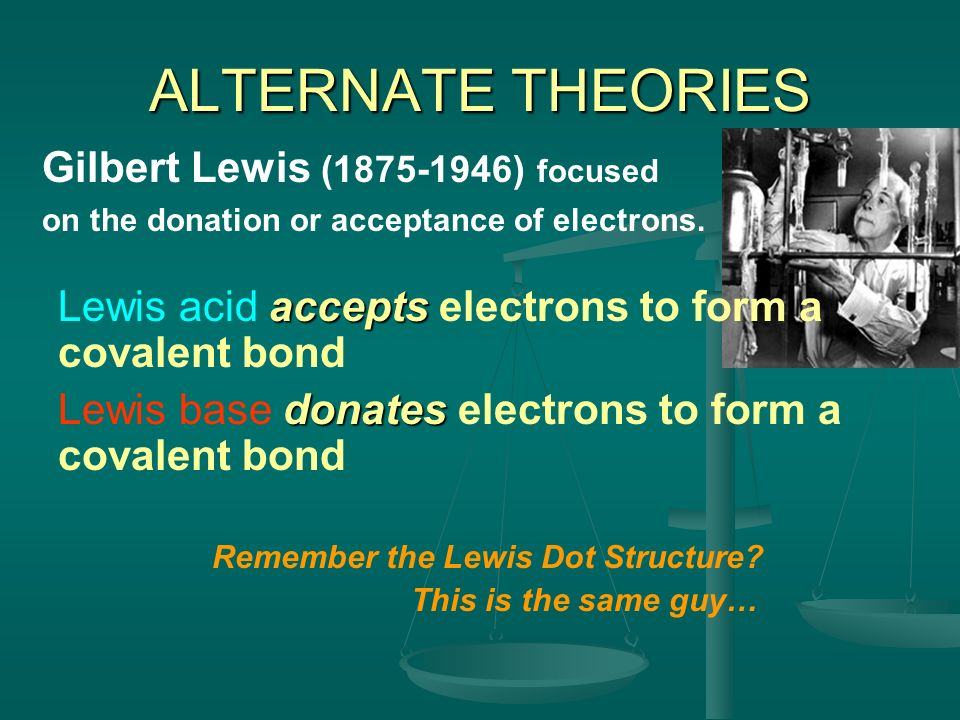 Remember the Lewis Dot Structure