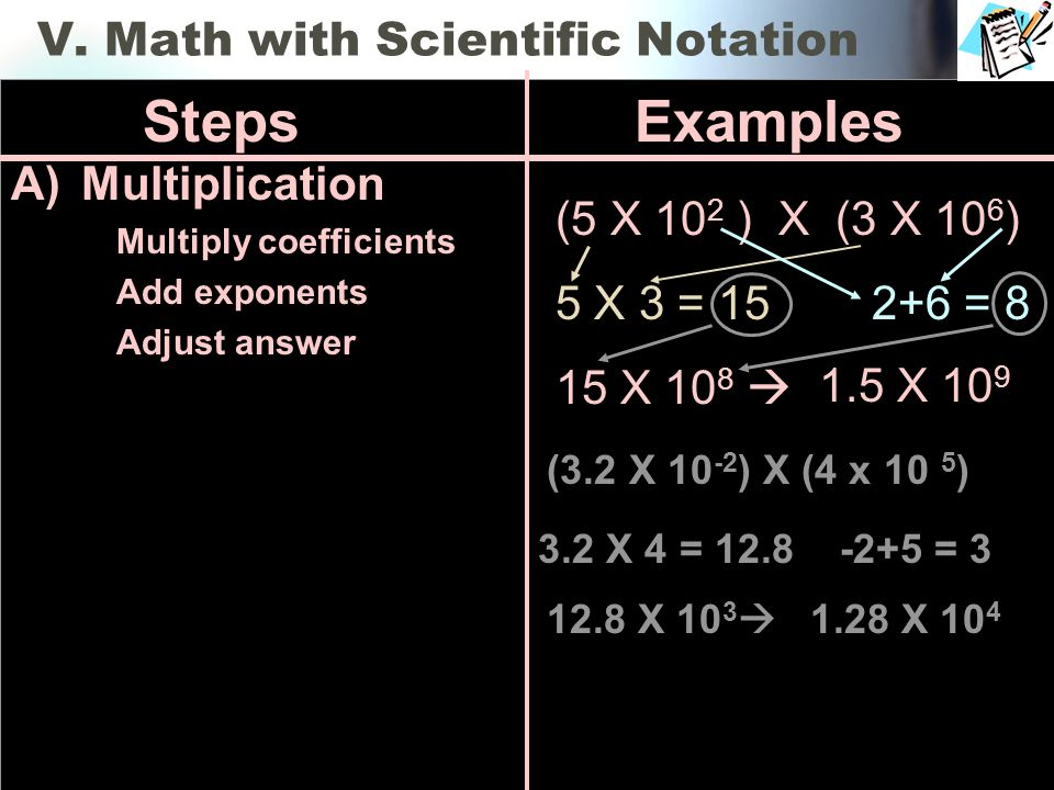 V. Math with Scientific Notation