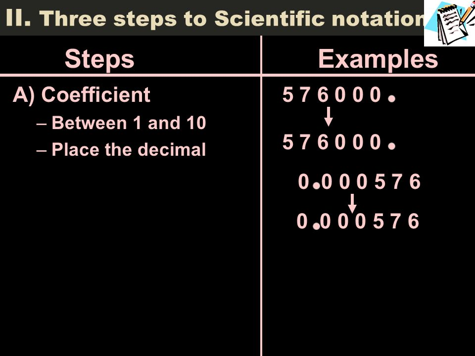 II. Three steps to Scientific notation