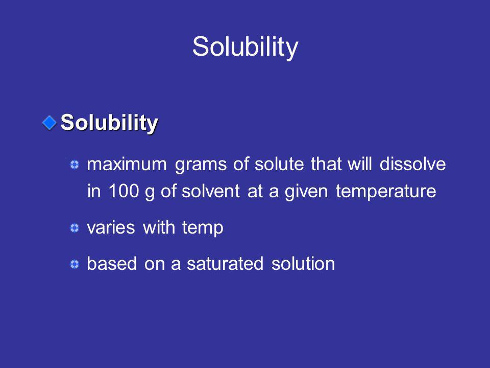 Solubility Solubility maximum grams of solute that will dissolve