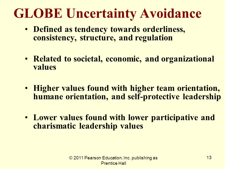 GLOBE Uncertainty Avoidance