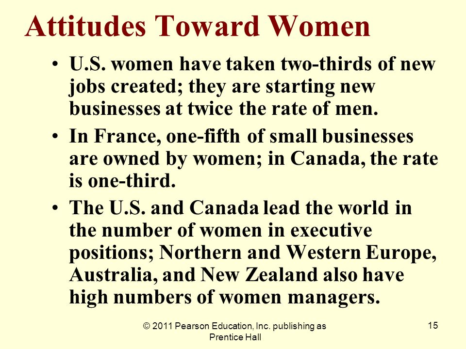 Attitudes Toward Women