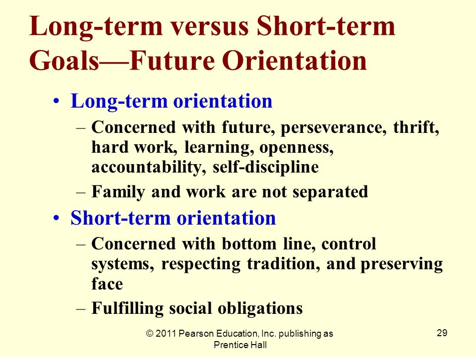 Long-term versus Short-term Goals—Future Orientation