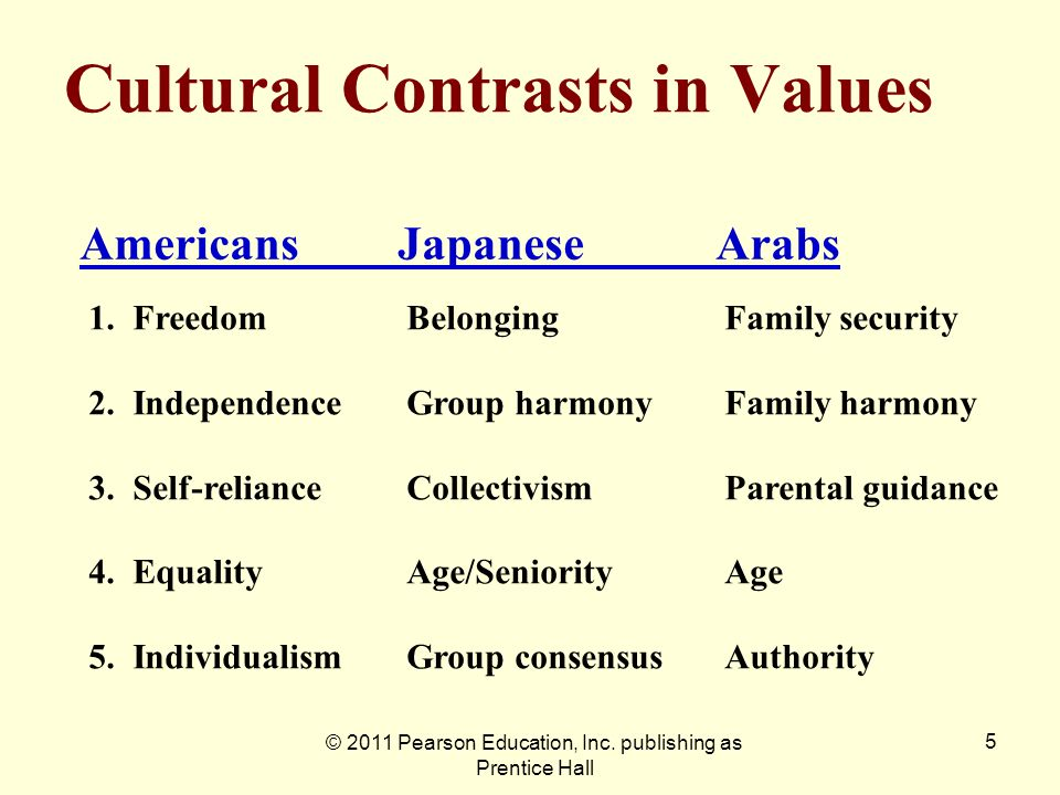 Cultural Contrasts in Values