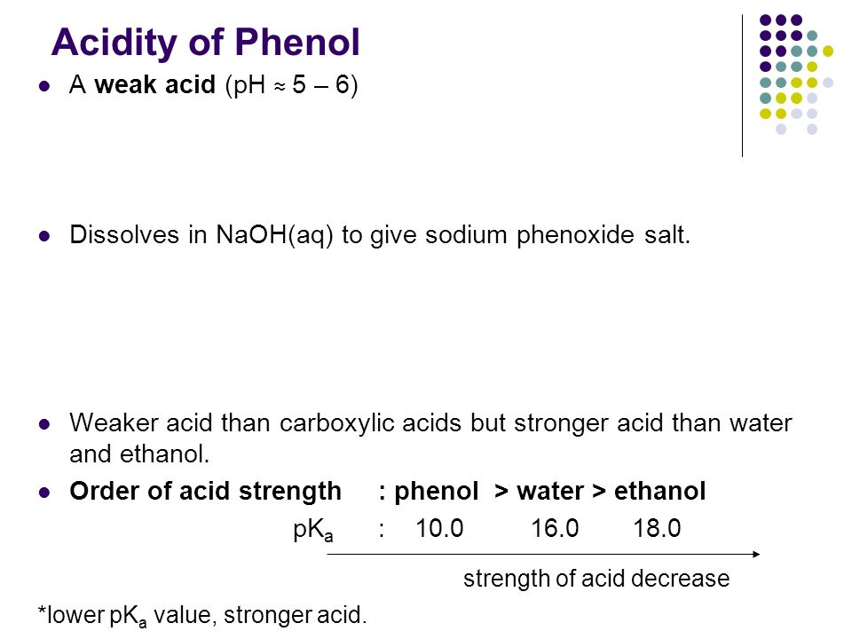 Acidity of Phenol strength of acid decrease A weak acid (pH ≈ 5 – 6)