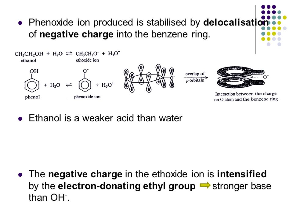 Phenoxide ion produced is stabilised by delocalisation of negative charge into the benzene ring.