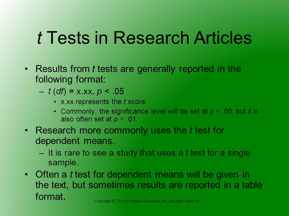 t Tests in Research Articles