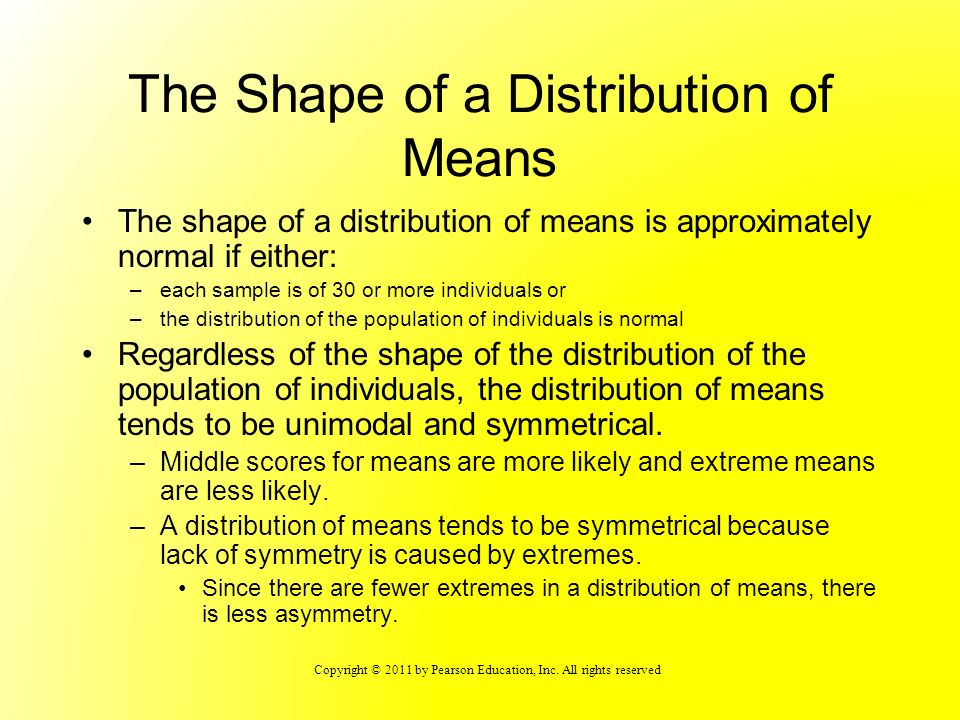 The Shape of a Distribution of Means