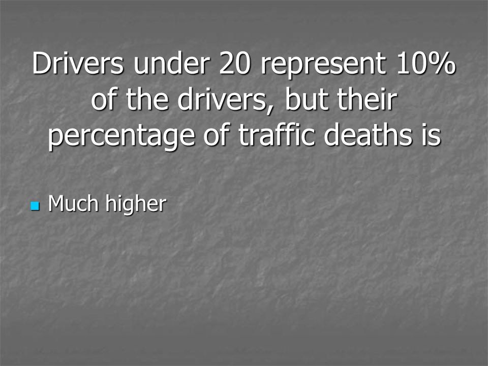 Drivers under 20 represent 10% of the drivers, but their percentage of traffic deaths is