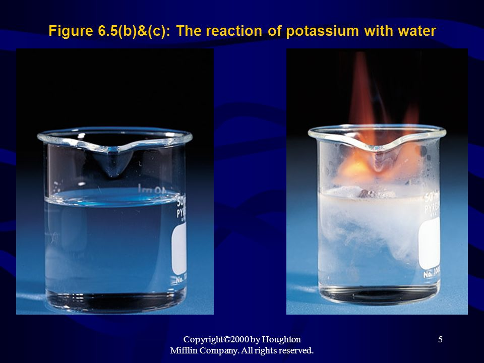 Figure 6.5(b)&(c): The reaction of potassium with water