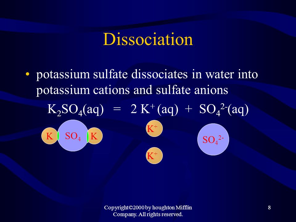 Dissociation potassium sulfate dissociates in water into potassium cations and sulfate anions. K2SO4(aq) = 2 K+ (aq) + SO42-(aq)