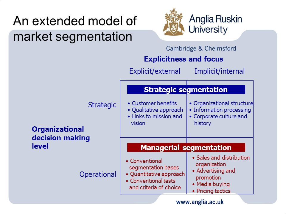 An extended model of market segmentation