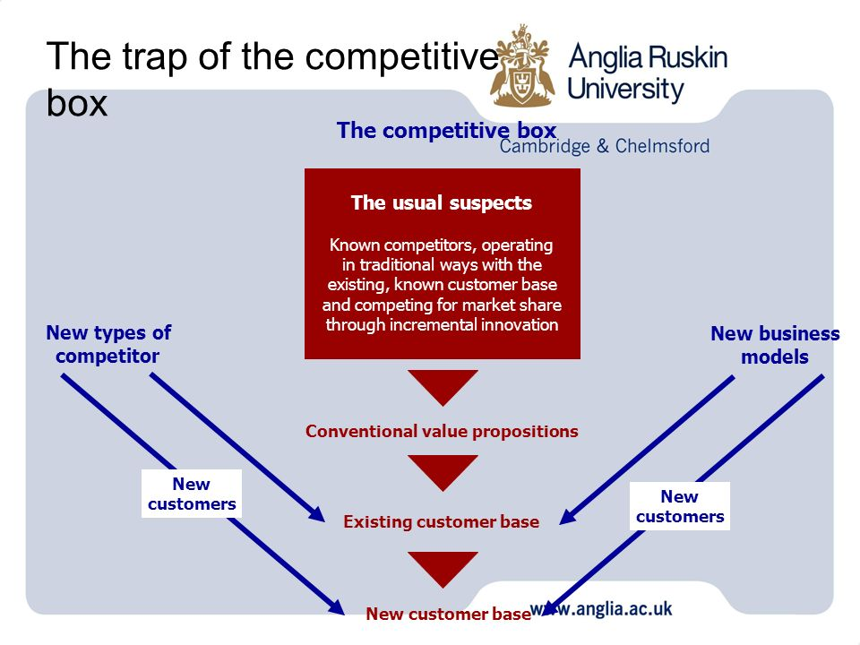 The trap of the competitive box