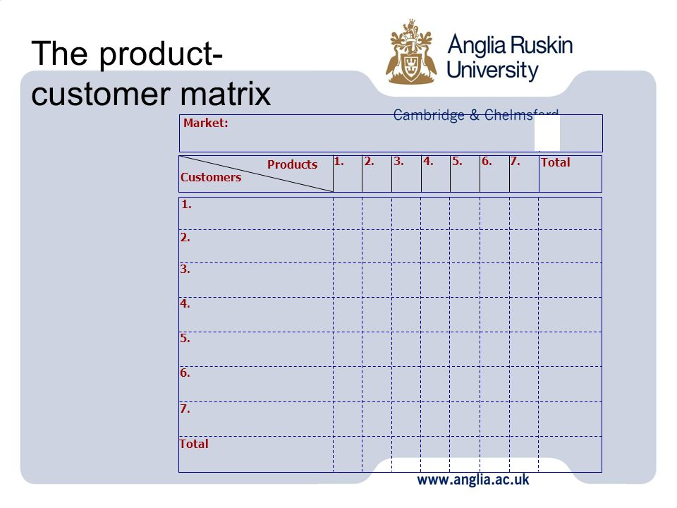 The product-customer matrix