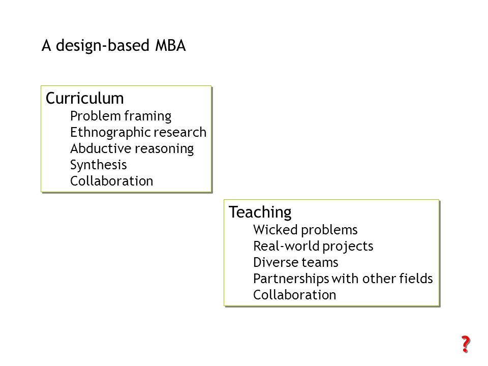 A design-based MBA Curriculum Teaching Problem framing