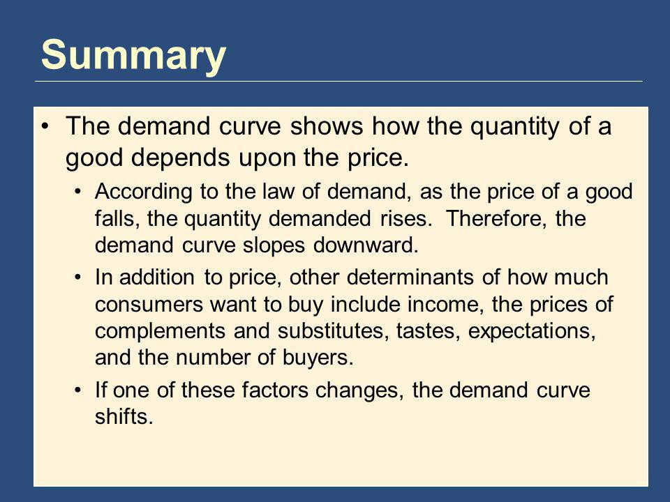 Summary The demand curve shows how the quantity of a good depends upon the price.