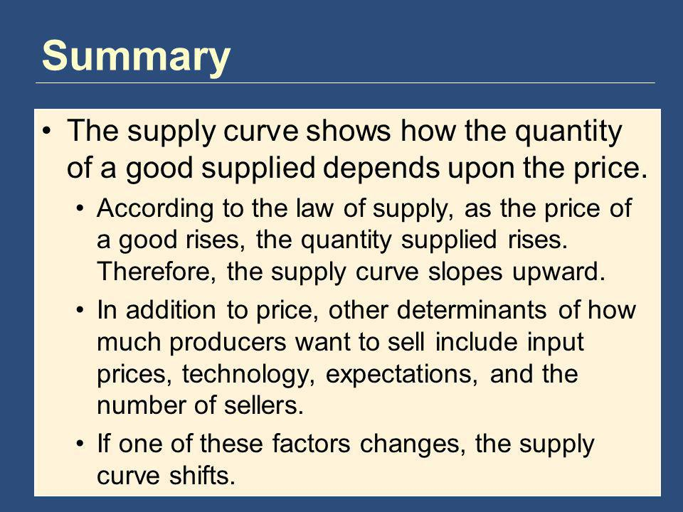 Summary The supply curve shows how the quantity of a good supplied depends upon the price.